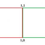 Reducir el tamaño de un GeoJSON con TopoJSON