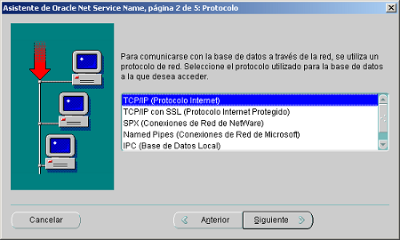 configurar un alias de red con Oracle Net8