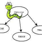 Clases abstractas en Python