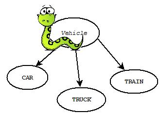 python abstract class
